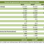 In Spagna ancora più fotovoltaico e zero carbone al 2030